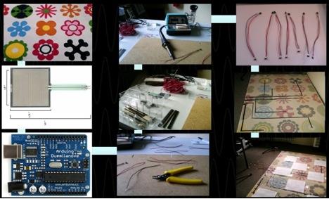 Fig.1 Passos efectuados para a construção do instrumento