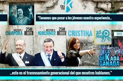 Figura 6 – Cartaz da festa de 25 de maio em Buenos Aires no qual se vê a associação explícita entre as imagens de alguns dos personagens centrais do peronismo para o kirchnerismo: Perón, Cámpora, Néstor e Cristina (fonte: https://www.facebook.com/7Diciembre2012).