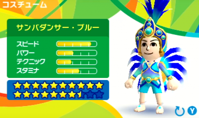 Figura 5: A personagem Mii em modo história (mini-game) e com fantasia customizada