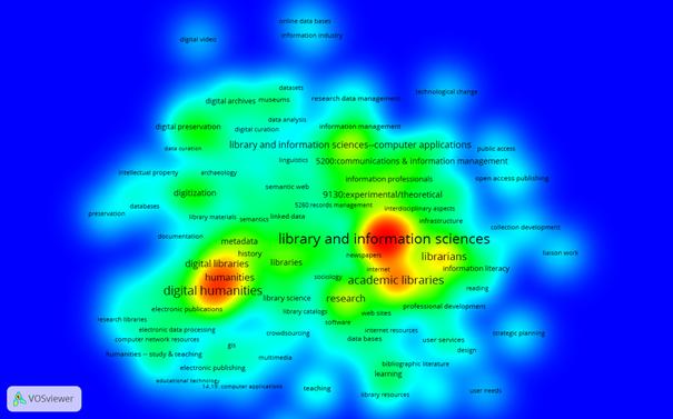 Mapa de densidade de termos a partir das bases específicas. Fonte: dos autores/VOSviewer.