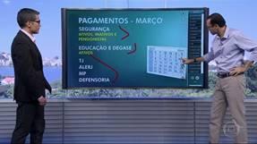 Print do RJ TV, noticiário local da Rede Globo. Antes de qualquer informação oficial do governo do Estado, o calendário de pagamentos atrasados era apresentado na televisão  Disponível em: https://globoplay.globo.com/v/5837968/ Acesso em: 10/06/18.